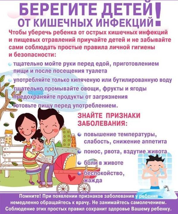 аптечка ребенка при кишечной инфекции санатории лучше всех